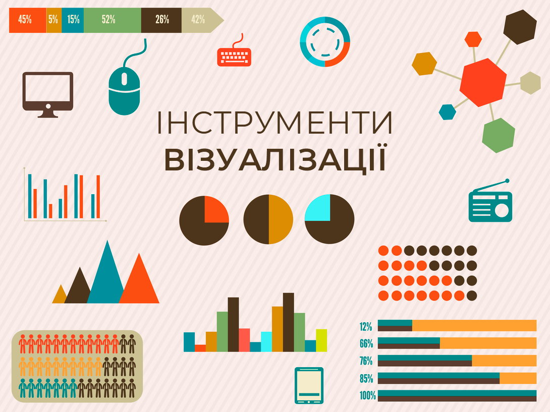 36 кращих інструментів для візуалізації даних