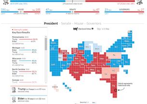 Как при помощи визуализации показать меняющиеся данные в реальном времени