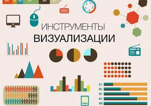36 лучших инструментов для визуализации данных
