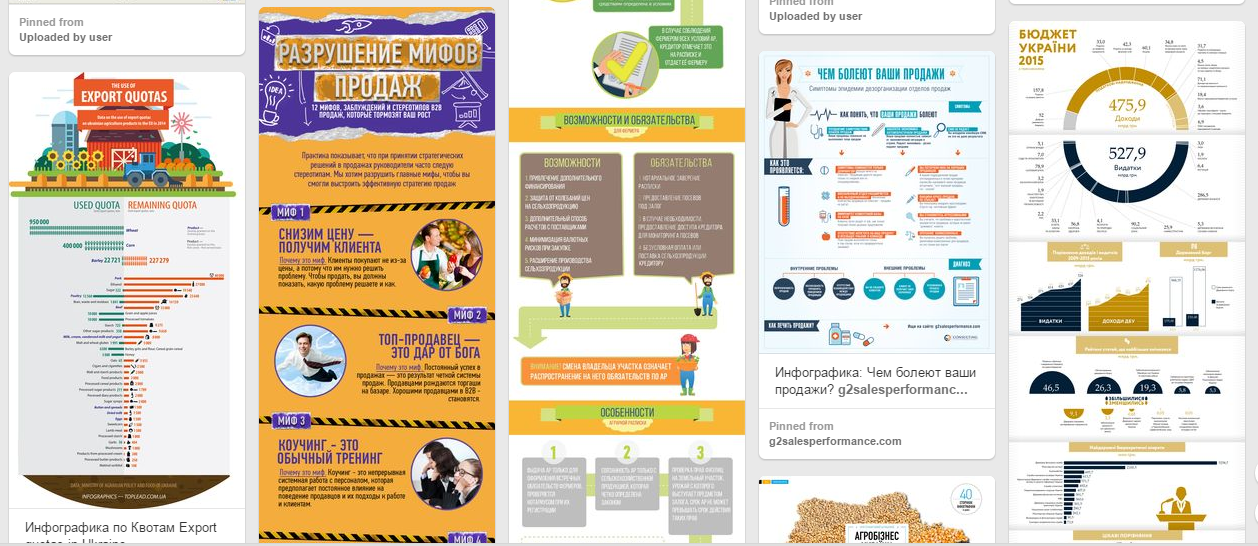 Инфографическое портфолио и 15 ответов на вопрос, почему мы любим инфографики