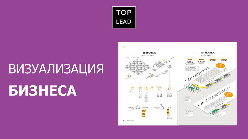 24 визуализации, которые сделают ваш бизнес более понятным для клиентов и инвесторов — от бизнес-модели до value chain