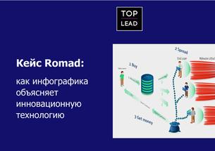 Как инфографика объясняет инновационную технологию — кейс Romad