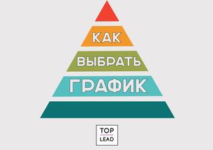 Візуалізація даних: як правильно вибрати діаграму або графік для річного звіту