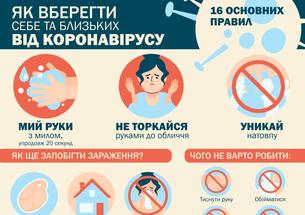 Інфографіка, яка захистить тебе від коронавірусу