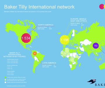 Отчет о прозрачности Baker Tilly Ukraine