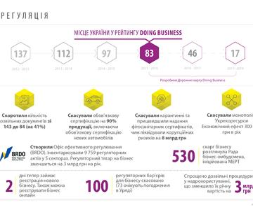 Отчет Министерства экономического развития и торговли за 2015 год