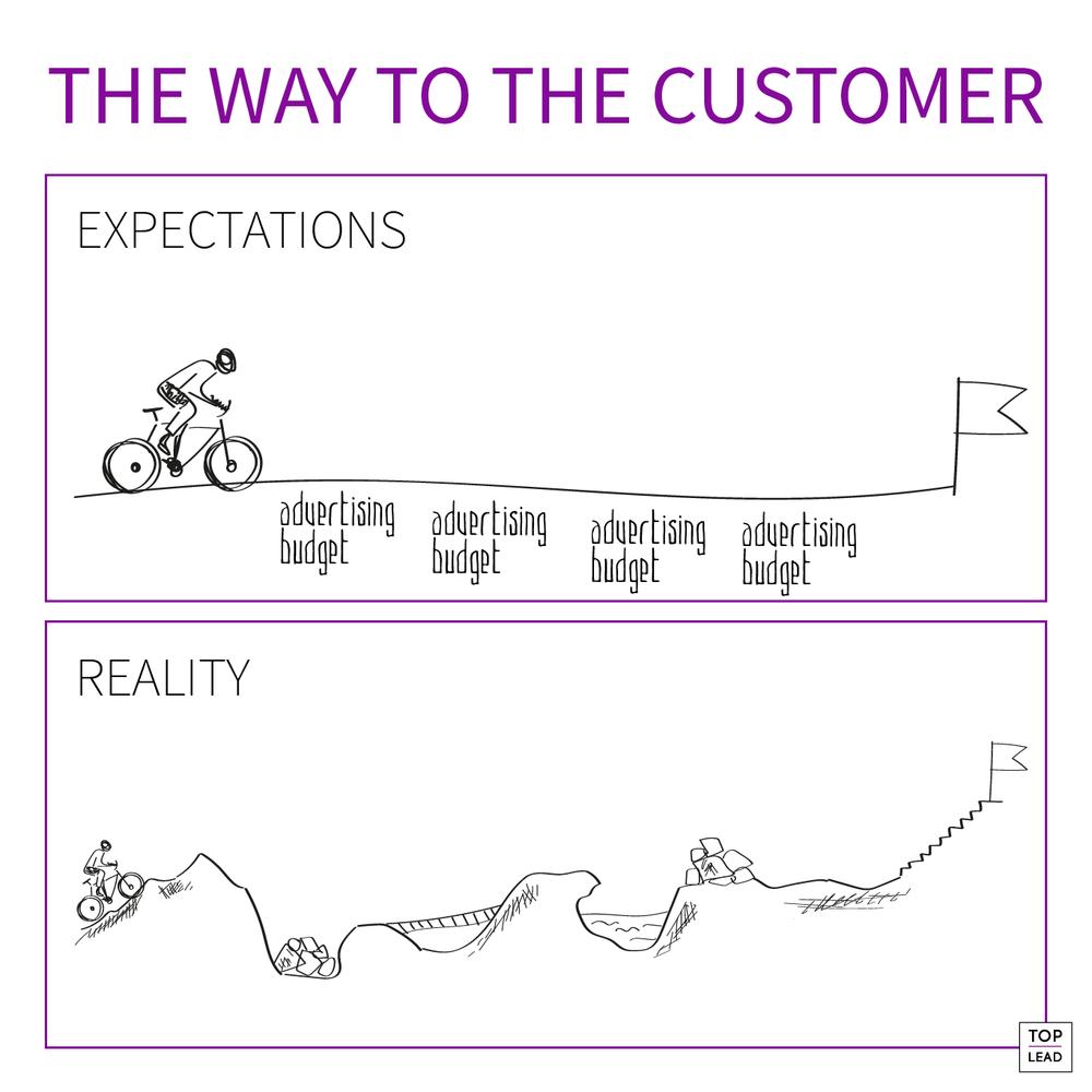 way to the customer
