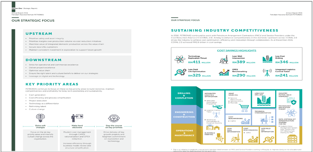 Petronas. Strategic focus