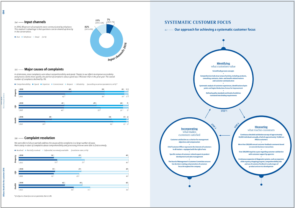 allianz customer focus