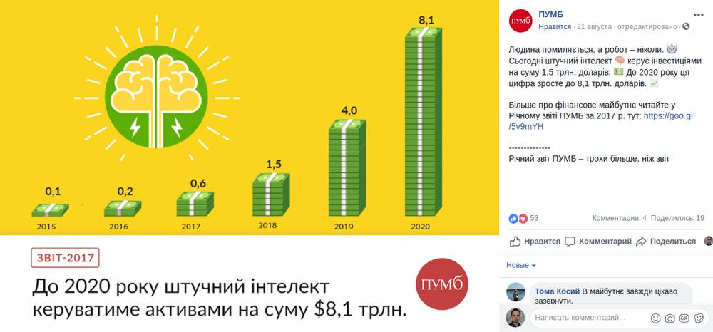 Фейсбук ПУМБ