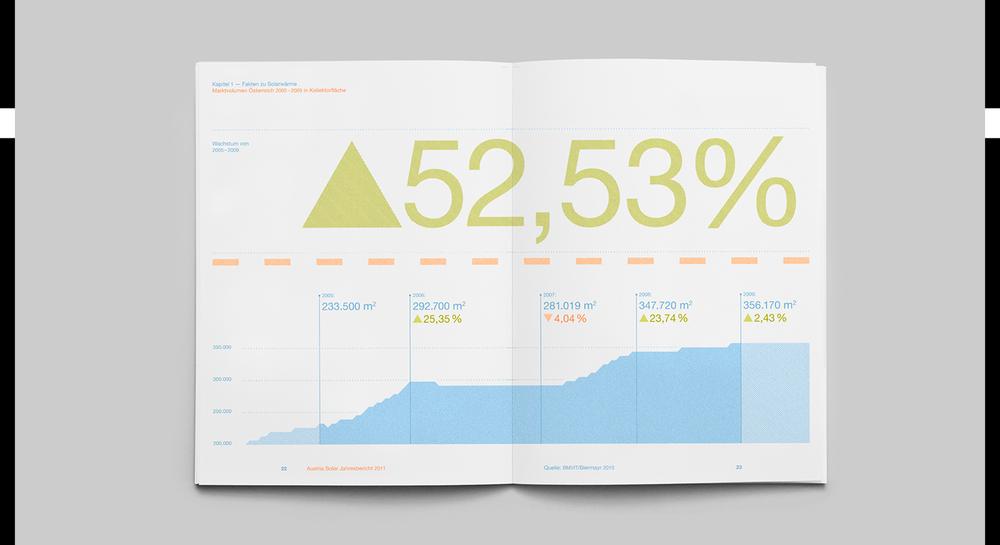 Austria Solar годовой отчет