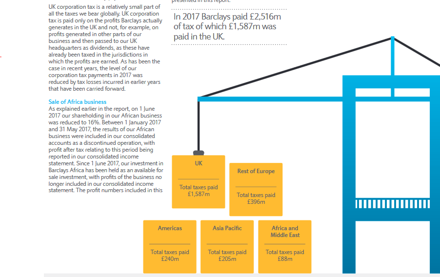 barclays annual reort