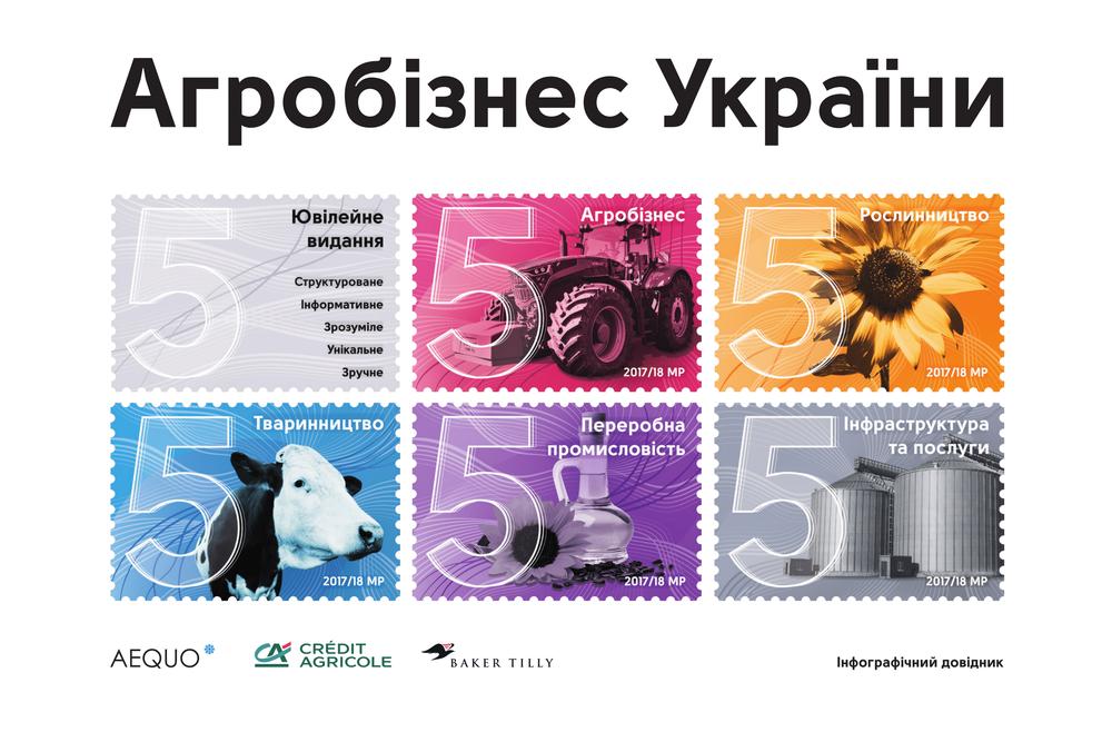 інфографічний довідник Агробізнес України
