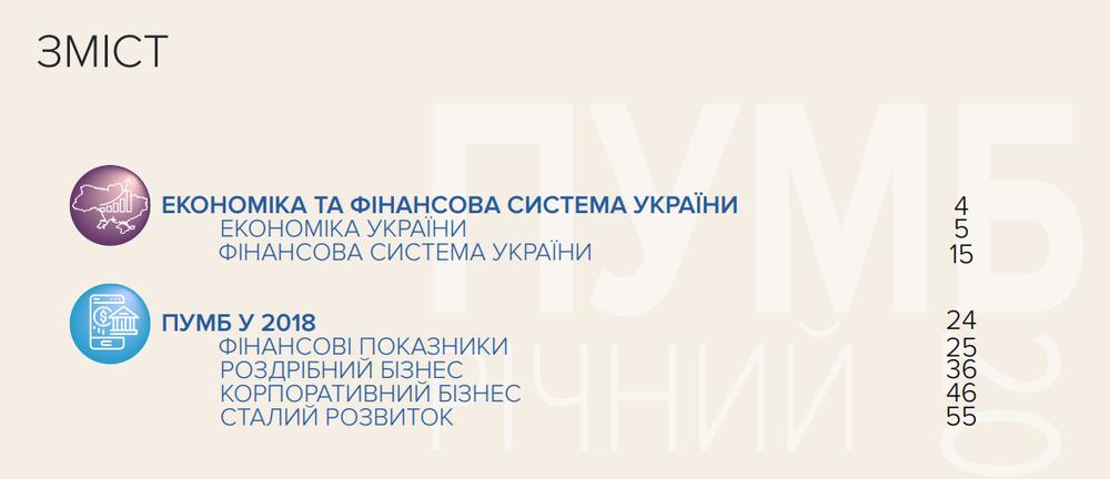 годовой отчет ПУМБ